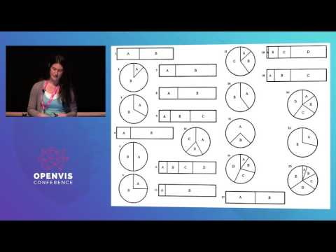 Everything we know about how humans interpret graphics - Kennedy Elliot