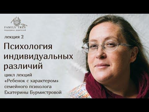 Екатерина Бурмистрова «Психология индивидуальных различий». Фрагмент вебинара