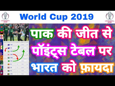 world-cup-2019---points-table-prediction-after-pakistan-beat-new-zealand-|-my-cricket-production