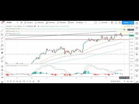Ethereum, Litecoin, and Ripple's XRP  Daily Tech Analysis ...