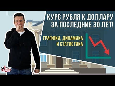 Курс рубля к доллару за 30 лет. Это нужно видеть всем! Графики, динамика и статистика.