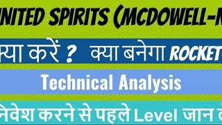 Stock Analysis [United Spirits (MCDOWELL-N)]