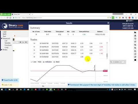 Binary options trading signals 2018 ncaa tournament