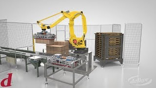 Fanuc Palletizing Robot | Coverage From Package Design To Finished Pallet!