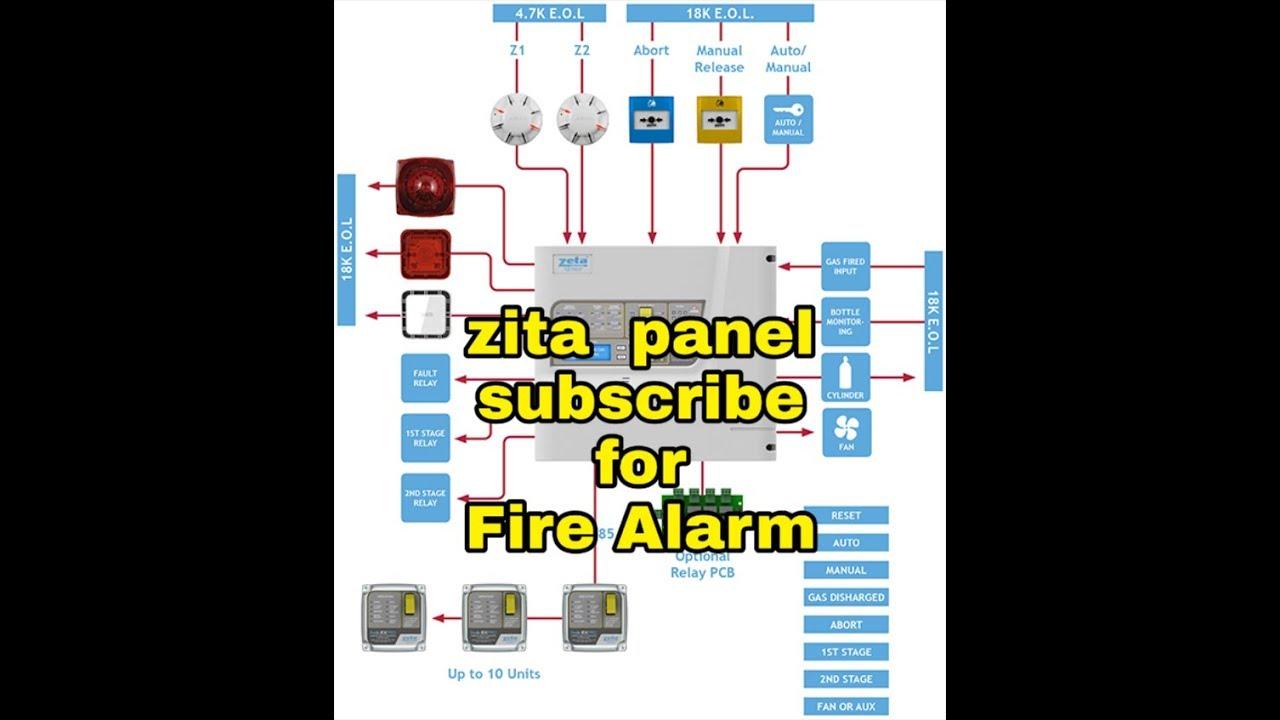 Addressable Fire Alarm System Wiring Diagram from i.ytimg.com
