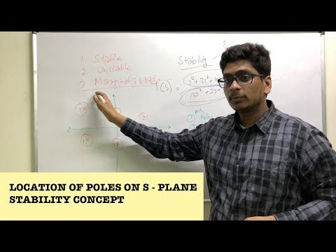 Location Of Poles On The S Plane | Effect On The Stability Of A System