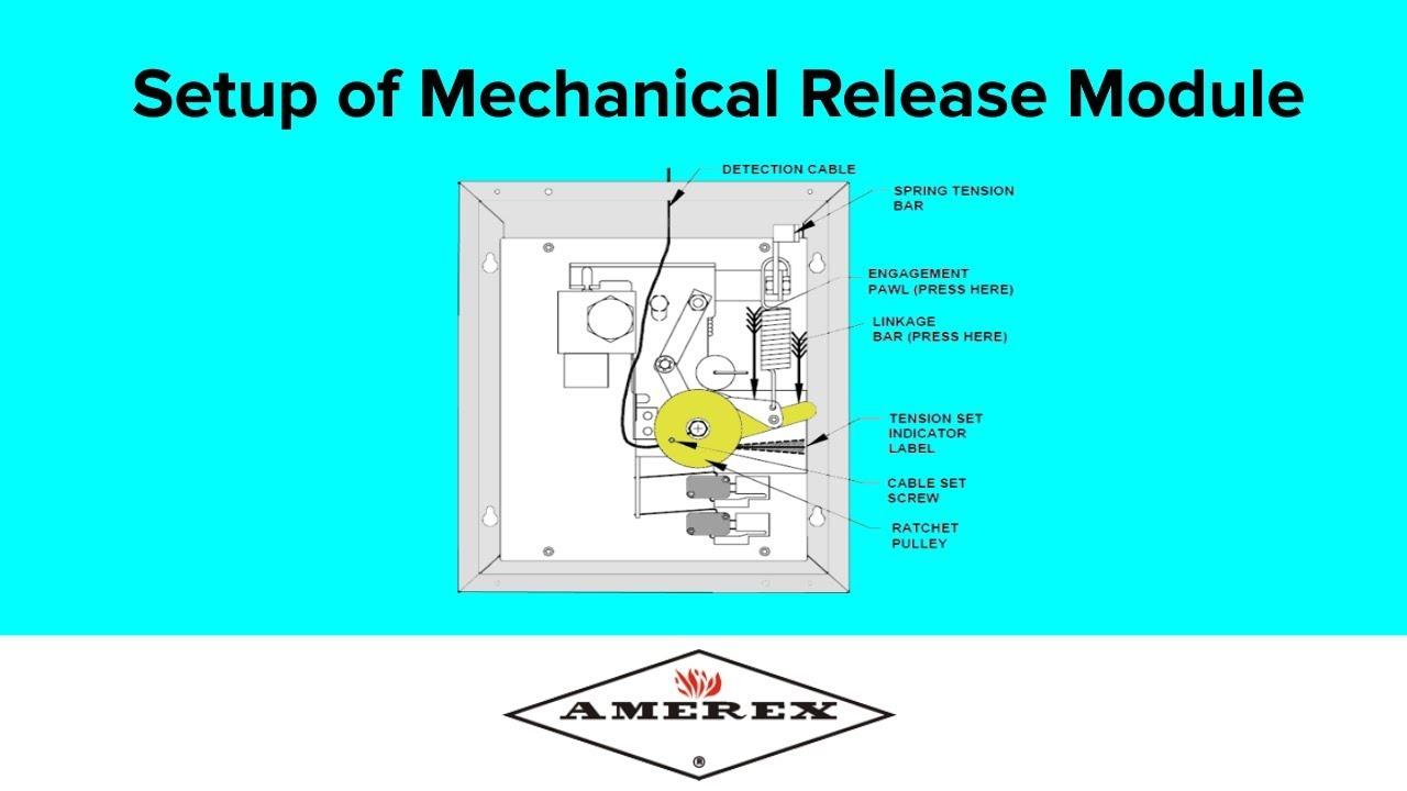 Setup of Amerex MRM - YouTubeYouTube