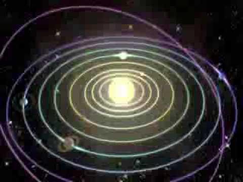 Kundalini Chakra System Explained - 1 of 3
