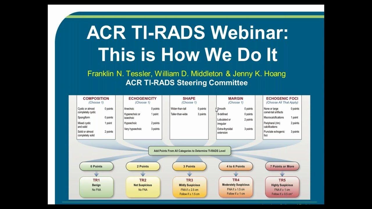 TI-RADS | American College of Radiology