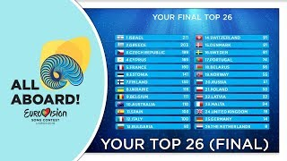 Eurovision 2018 - Your TOP 26 (Final)