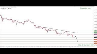 Форекс аналитика рынка XAGUSD 01.05.17