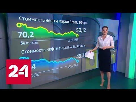 Прогноз негативный: долго ли падать рынкам - Россия 24