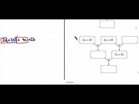 Simplifying Expressions in Algebra
