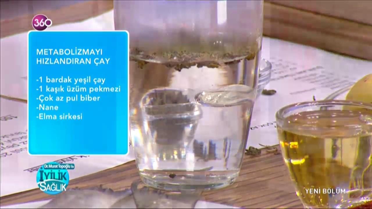 Yağ Yakıcı İçecekler, Metabolizma Hızlandırıcı Yağ Yakıcı Bitkisel Çay