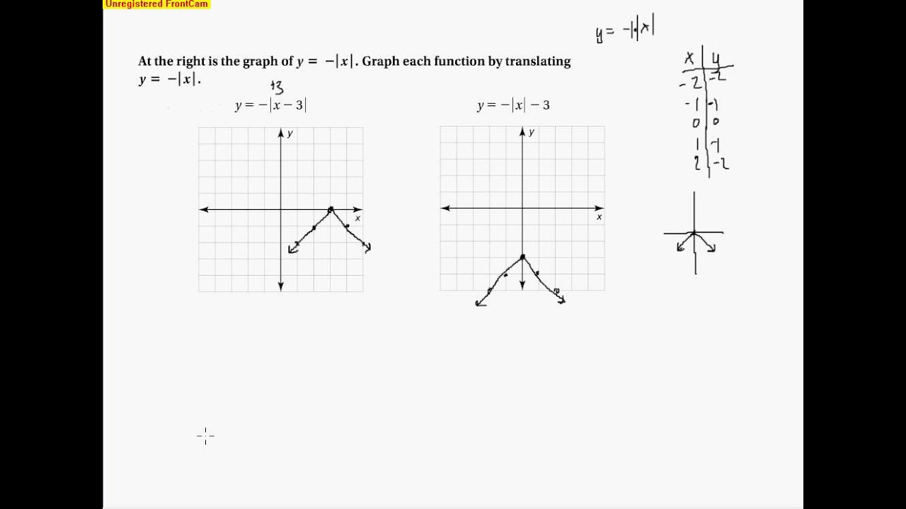 5 8 Graphing Absolute Value Functions YouTube – Graphing Absolute Value Functions Worksheet