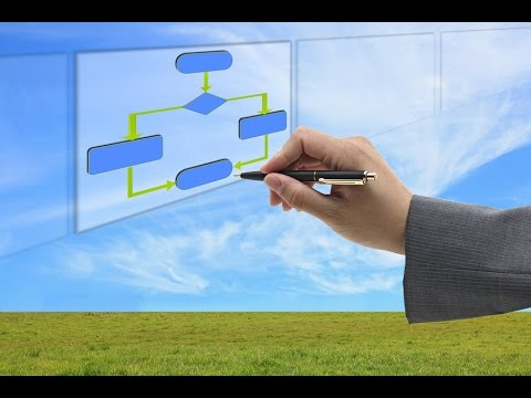 Process Framework  Understanding your Business Anatomy