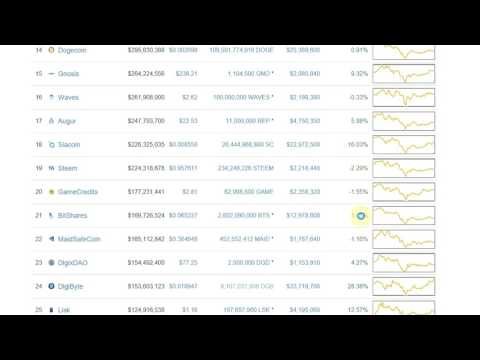 XBY on MarketCap; tool for calculating long-term up targets