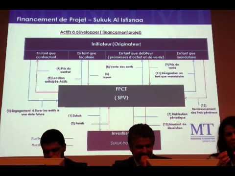 Sukuks, nouveau gisement de financement pour le Maroc-2e partie