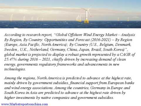 Global Offshore Wind Energy Market