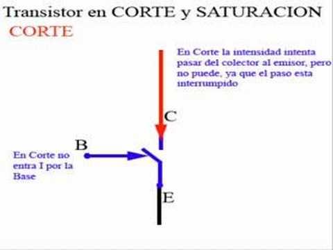 Transistor en Corte y Saturación - YouTube 5b5f8f9af9