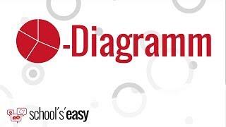 Kreisdiagramme berechnen und zeichnen