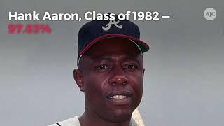 VIDEO: Highest Baseball Hall of Fame voting percentages