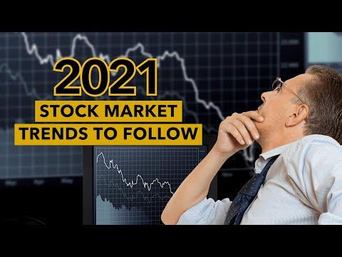 2021 Stock Market