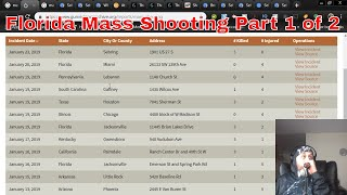 (Pt.2)Mass Shooting Sun Trust Bank Sebring FL-5 KILLED - Are the numbers A Coincidence?