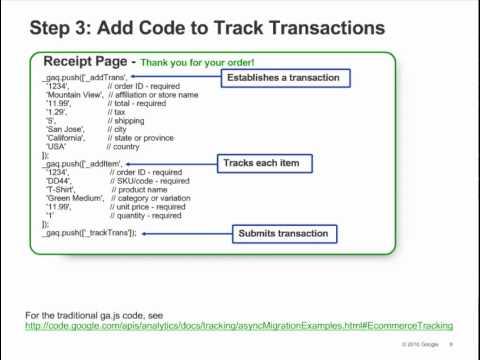 How to setup Ecommerce Tracking in Google Analytics | Lesson 18из YouTube · Длительность: 6 мин56 с