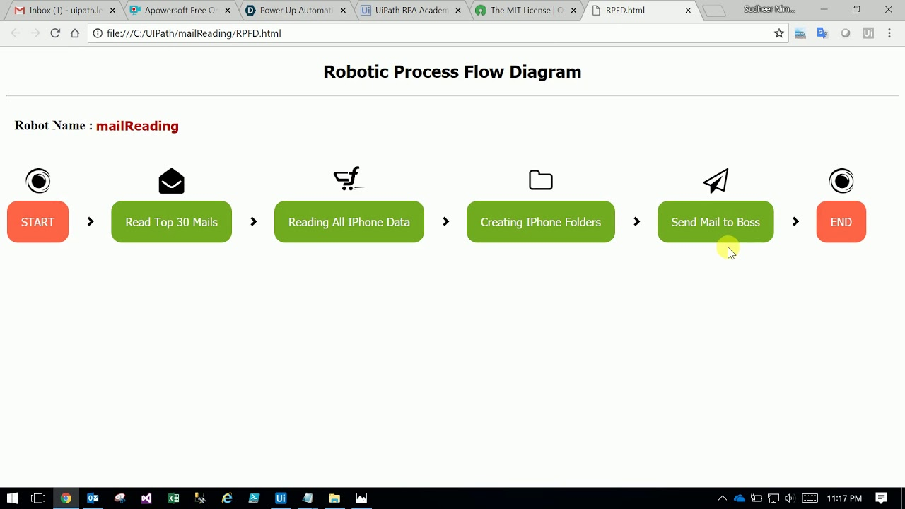 uipath power up automation robotic process flow diagram dynamic html page  [ 1280 x 720 Pixel ]