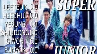 How Would:Super Junior Sing Killing Me {Ikon} Line Distribution