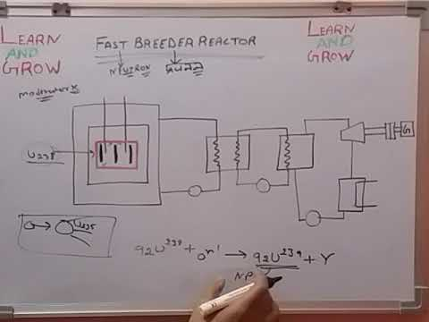 FAST BREEDER REACTOR (हिन्दी )!LEARN AND GROW