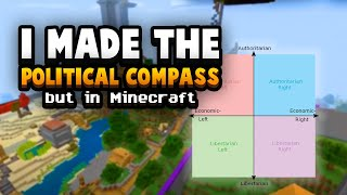 The Political Compass Minecraft Server: Which Ideology Is The Best?