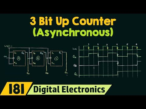 3 Bit Asynchronous Up Counter