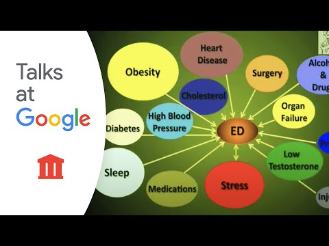 """Dr. Paul Turek: """"A Guy's Guide to Maintaining Sexual Health"""" 