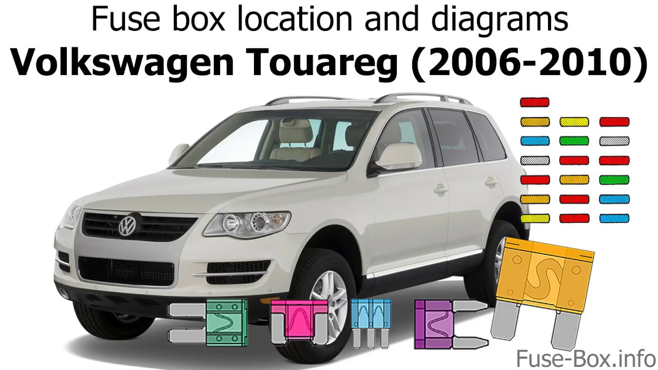 Fuse box location and diagrams: Volkswagen Touareg (2006 ...