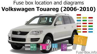 Fuse box location and diagrams: Volkswagen Touareg (2006-2010) - YouTubeYouTube