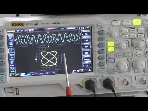 Funktionen eines Rigol DS1xxxZ: Das Horizontalsystem