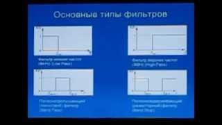 Юрий Петелин. Семинар 5-1. Фильтры, эквалайзер.