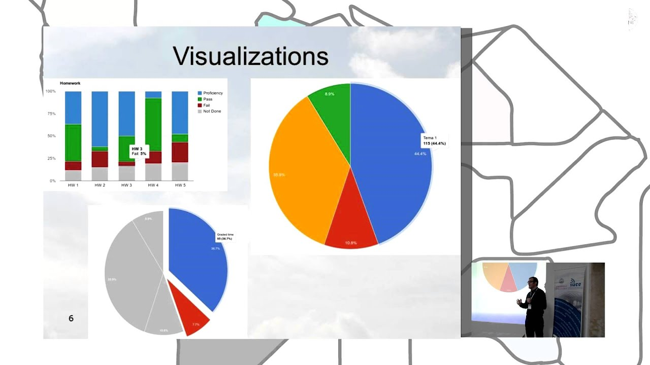 Towards the Development of a Learning Analytics extension in Open edX