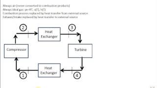 Intro Brayton Cycle
