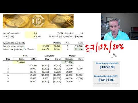 Futures margin account mechanics with Bitcoin (FRM T3-2)