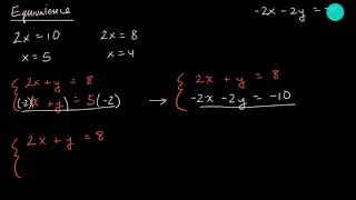 Reasoning with systems of equations | Systems of equations | Algebra I | Khan Academy