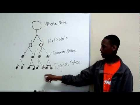 Intro to Music Theory Lesson 3: The Note Tree