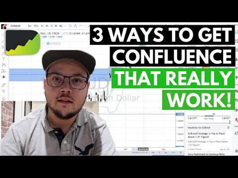 3 Tested Ways To Trade Forex With Confluence!