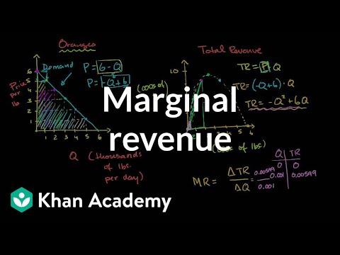 Monopolist optimizing price: Marginal revenue | Microeconomics | Khan Academy