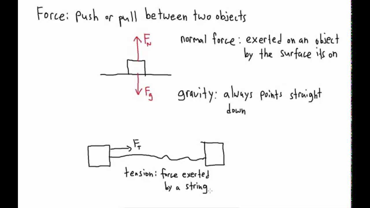 Physics] Newton\'s First Law and Inertial Reference Frames - YouTube