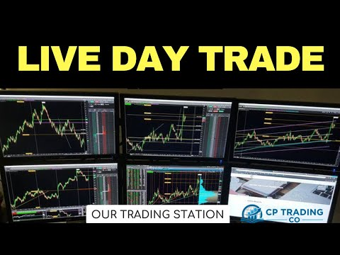 LIVE DAY TRADE | E-MINI M2K RUSSELL 2000 FUTURES | 27 AUG 2019