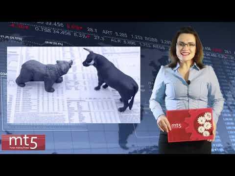 Обзор рынка Форекс на 07 ноября. Обзор валютных пар #EURUSD и #GBPUSD. #аналитикаmt5
