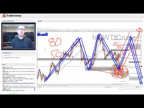 Forex Trading Strategy Webinar Video For Today: (LIVE THURSDAY AUGUST 16, 2018)